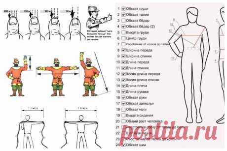 Шпаргалки для понимания вашего тела с иной стороны