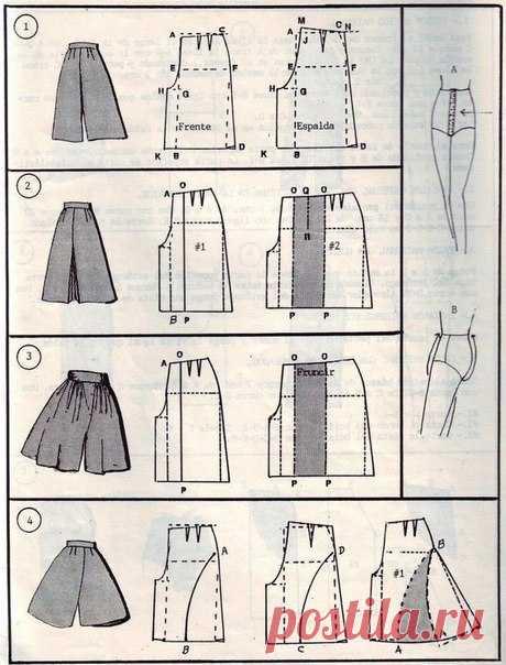 Выкройки юбок Делюсь с вами выкройками разнообразных юбок. Если вы немного разбираетесь в пошиве одежды, то эти выкройки юбок будут для вас вполне понятными. Желаю