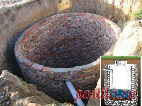 Как сделать сливную яму в частном доме своими руками без откачки- Пошаговая инструкция +Видео