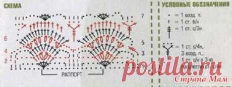Туники с воротничками крючком - Вязание - Страна Мам