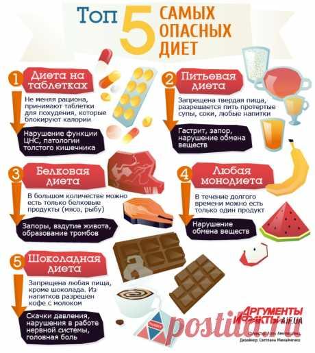 Топ 5 самых опасных диет