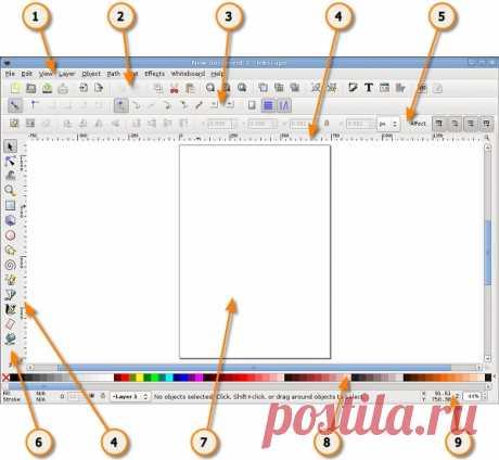 inkscape - Инструкция inkscape