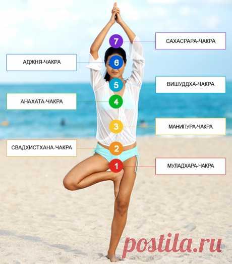 Физические упражнения для открытия и зарядки чакр. Приёмы расслабления