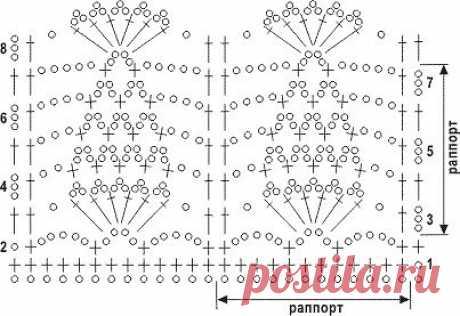 Ананасы крючком схемы (УЗОРЫ КРЮЧКОМ) | Журнал Вдохновение Рукодельницы
