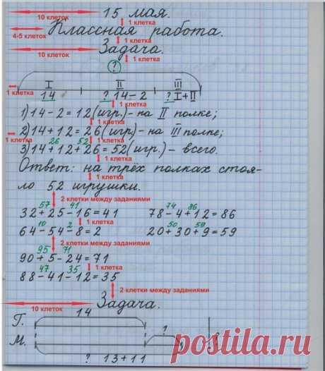 В помощь родителям - Правила ведения записей в школьной тетради начальной школы☝📚