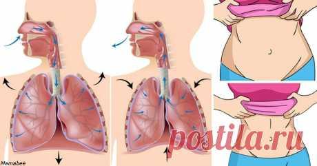 Японский метод похудения Мики Рёсуке – нужно правильно дышать по 10 минут в день!