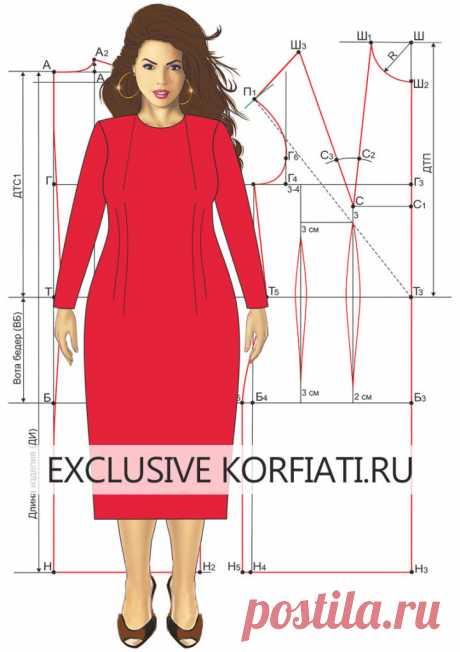 El patrón del vestido a la dimensión grande de A.Korfiati