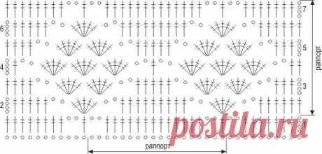 Ажурные узоры крючком. Схемы и описание красивые для кофточек, японские, простые