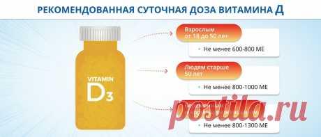 Витамин Д3 для взрослых: для чего нужен, как правильно принимать и какая польза витамина Д3 для мужчин и женщин?