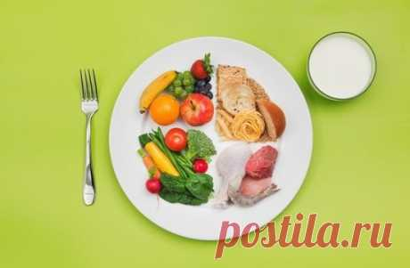 La ración de la alimentación correcta: que es posible que no es posible, el menú para la semana por