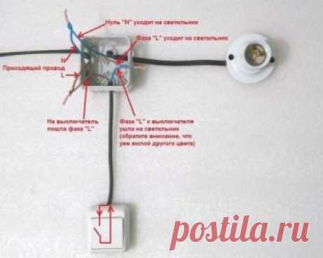 Как правильно соединить провода в распределительной коробке - Только ремонт своими руками в квартире: фото, видео, инструкции