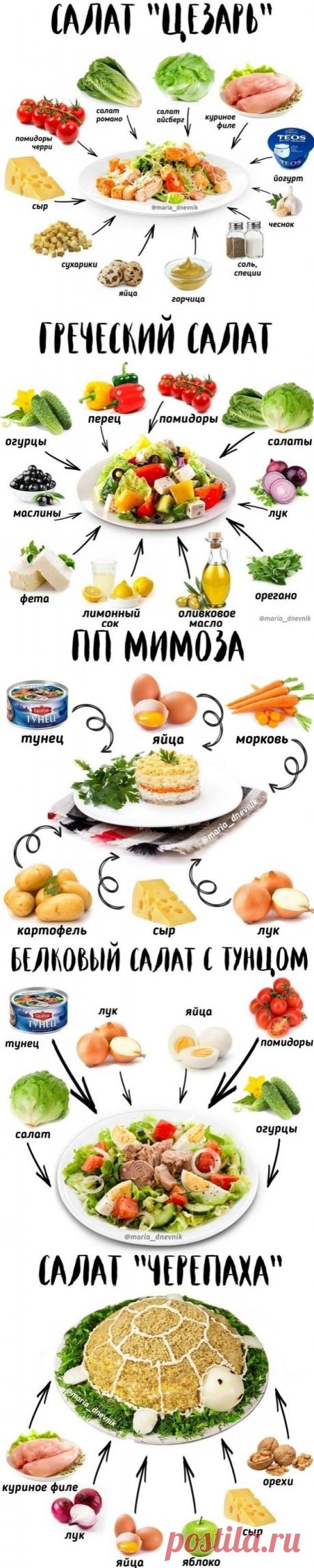 Подборка салатиков на каждый день.