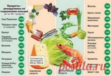 Как восполнить дефицит кальция в организме?