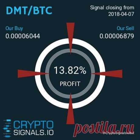 ПОКА ВСЕ СЧИТАЮТ УБЫТКИ, МЫ СЧИТАЕМ ПРИБЫЛЬ ! 💰 Наши 💎VIP-подписчики💎 заработали 13.82% ➡️ на сигнале по DMT.  ➡️ [Присоединяйся СЕЙЧАС!  Подробнее https://cryptosignals.io/ и https://t.me/CryptoSignalsIoBot и https://t.me/CryptoSignalsIoRU