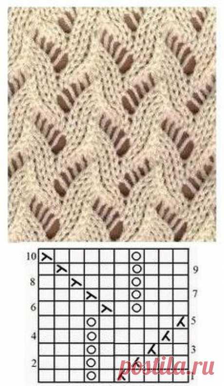 Muy hermoso patrón para tejer. Discusión sobre LiveInternet - Servicio de Rusia Diarios Online