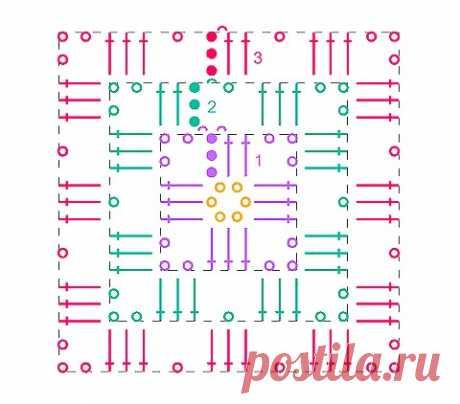 обвязка и соединение бабушкиных квадратов - Google Search