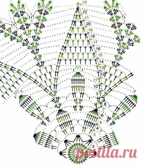 Летние береты крючком | Домашние зарисовки | Яндекс Дзен