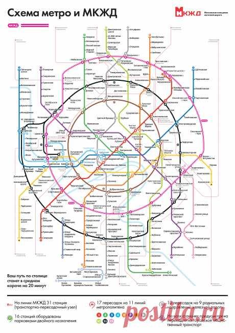 Москва, схема линий метрополитена