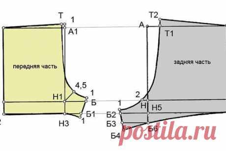 КАК ПОСТРОИТЬ ВЫКРОЙКУ МУЖСКИХ СЕМЕЙНЫХ ТРУСОВ-ШОРТОВ  Для построения чертежа выкройки мужских трусов использовались следующие мерки: Ст = 41 см, Сб = 50 см, О бед. = 55 см. Для примера взяты измерения: 176-96-82. Ст - это полуобхват талии. Показать полностью…