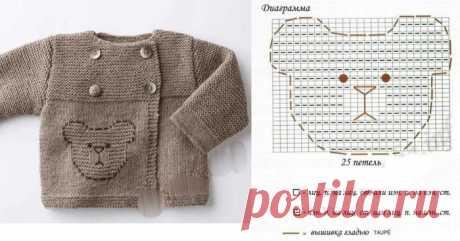 Кофточка для новорожденного спицами 0-1-2-3-4-5-6 месяцев. Схема, описание для начинающих без швов, реглан сверху с капюшоном. Видео