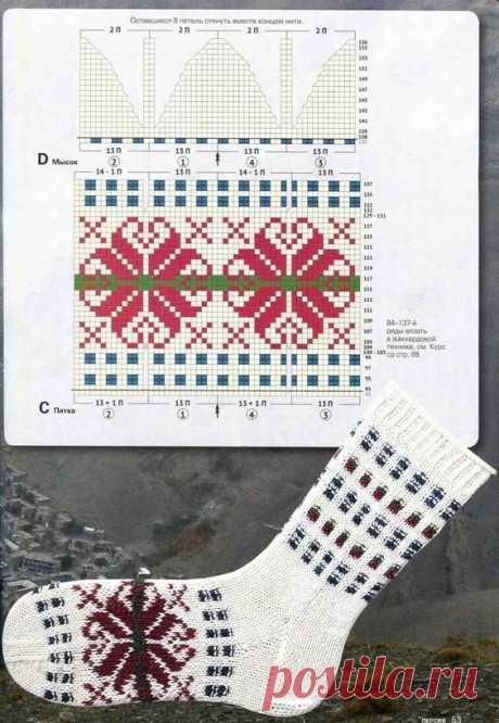 Вяжем носочки: красивее не придумаешь — Сделай сам, идеи для творчества - DIY Ideas