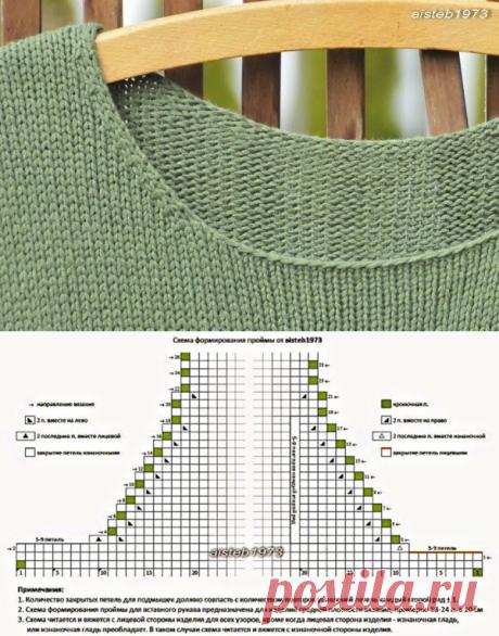 Как уменьшить неровности края при формировании горловины — Сделай сам, идеи для творчества - DIY Ideas