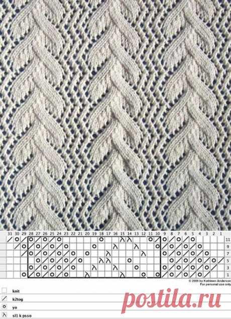 Новая подборка ажурных узоров | Магия Вязания / Knitting Magic | Яндекс Дзен
