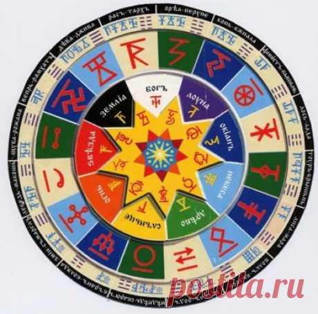 Круголет Числобога: описание Даарийского календаря древних славян, онлайн расчет дат, а также как определить свой день рождения?