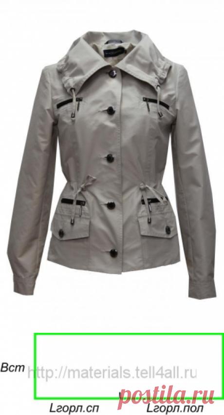 Моделирование воротника куртки   Шкатулка