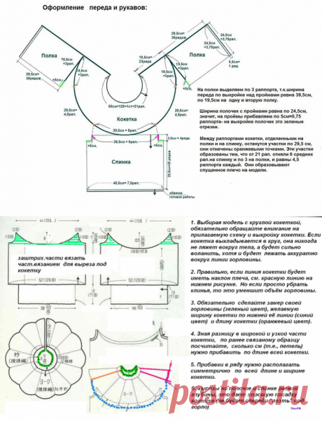 Вязание круглой кокетки сверху схемы и описание