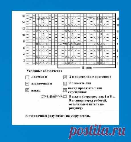 Варианты связанных джемперов с двумя прелестными узорами   Хобби и развлечения   Яндекс Дзен