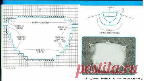 Схемы убавления петель горловины