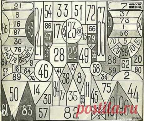 """В СССР для проверки наблюдательности применялась специальная таблица, так называемая """"занимательная таблица"""". Нужно найти на этой таблице последовательно цифры от 1 до 90 включительно. Если вы сумеете найти эти цифры за: — 5-10 мин — у вас исключительная наблюдательность; — 10-15 мин — хорошая; — 15-20 мин — средняя; — 20-25 мин — удовлетворительная."""