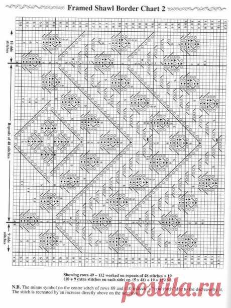 (3638) Pinterest - Heirloom knitting шотландские шали | Orenburgi ja шотландские шали