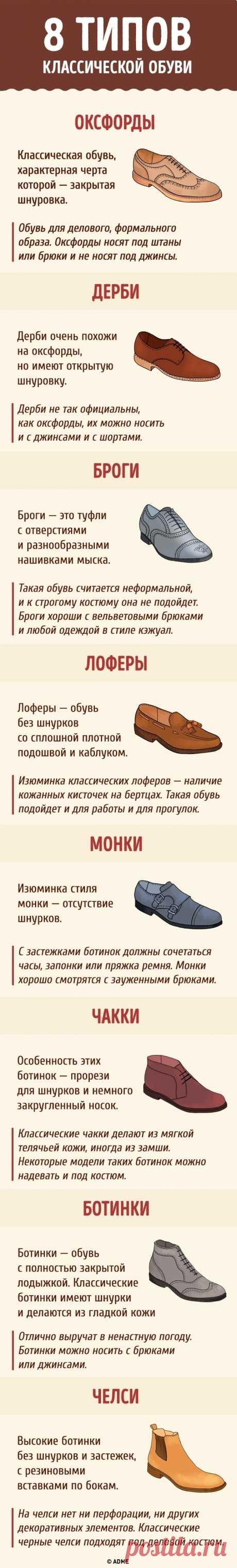 8 типов классической мужской обуви