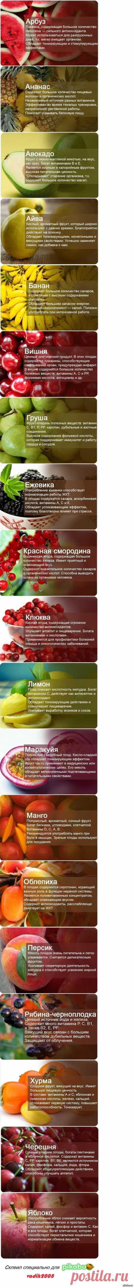 Витамины от природы)
