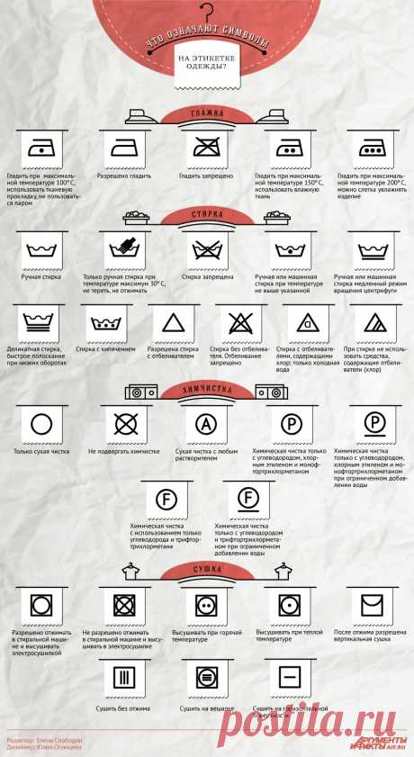 Что означают символы на этикетке одежды