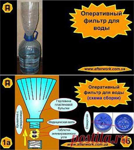 Оперативный фильтр для воды | Творим После Работы
