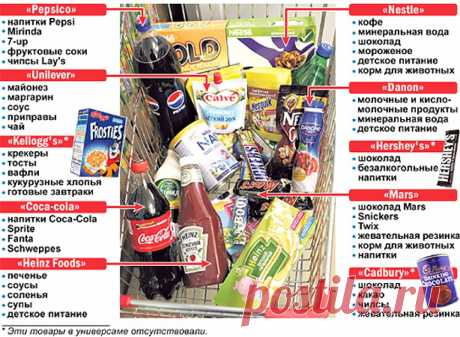 семена с гмо в россии список 2014