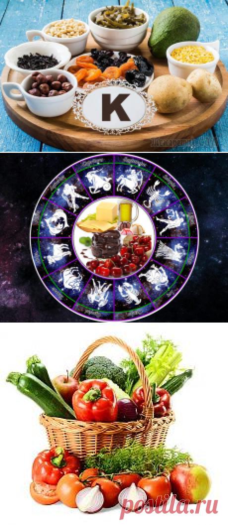 О  питании | Фотографии и советы на Постиле