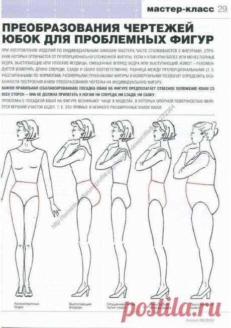 Преобразования чертежей юбок для проблемных фигур. На заметку