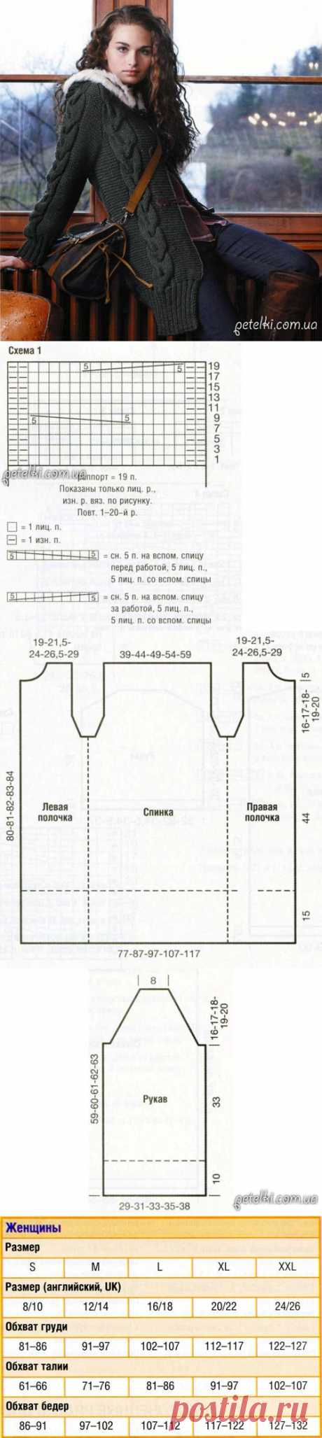Кардиган с капюшоном косами, вязанный спицами. Описание, схемы, выкройка   Atelie-nn.ru