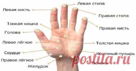 Попробуйте потянуть свой безымянный палец в течение 20 секунд Существует целая наука, которая называется рефлексология и изучает биоактивные точки