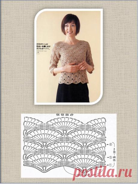 Узоры и модели. Выпуск для крючка №3 | Embroidery art | Яндекс Дзен