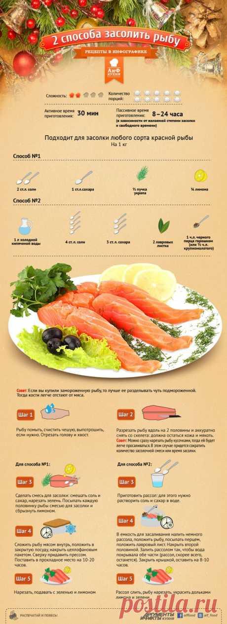 Два способа засолить рыбу - Кухня - Аргументы и Факты | Кухня