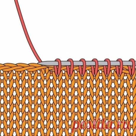 Подсказки для вязания спицами - в картинках. Процессы работы в вязании спицами. Юлия Жданова