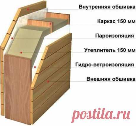 Особенности пароизоляции дома