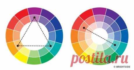 Cea mai tare fițuică din toate timpurile! Iată cum poți combina corect culorile! (pentru haine, design interior etc.) - Perfect Ask