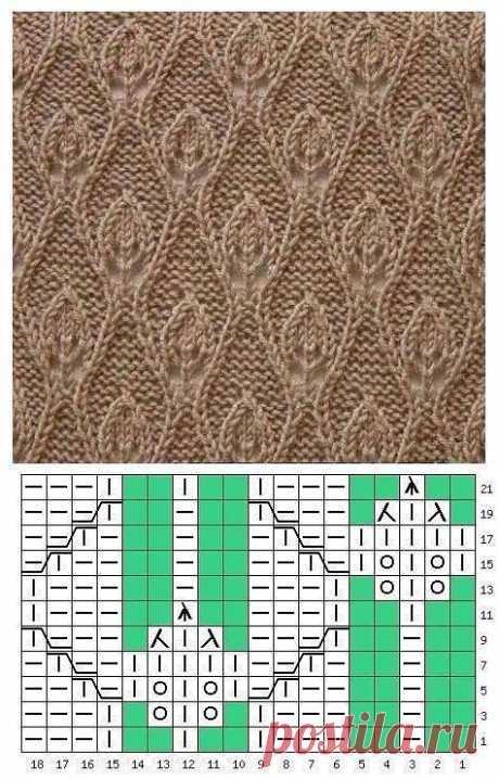 Эффектные модели жилетов для вязания спицами. Возможно кто-то воспользуется подборкой. | Люблю Себя