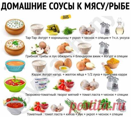 домашние соусы к мясу-рыбе